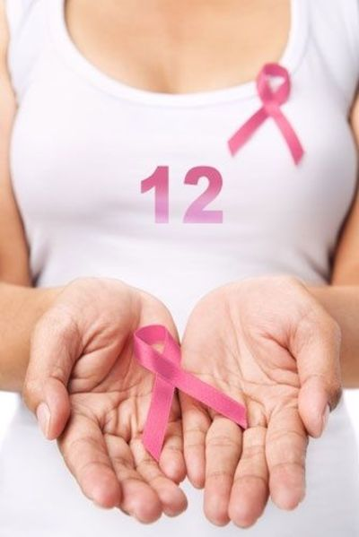 Twelve Strategies to Decrease Breast Cancer Risk: Make it A Lifestyle | Poliquin Lifestyle