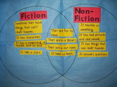 Teaching Venn Diagrams along with Fiction VS Nonfiction / nice ...