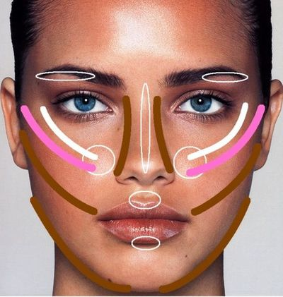 Where to Put Highlighter, Bronzer & Blush on Your Face..
