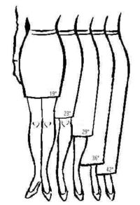 Skirt Lengths - Good to know...