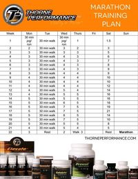 Want to run a marathon? Print and post this training plan on your wall and follow it. If you put in the work you WILL finish a marathon with this plan. If performance and an optimal body is important to you follow Thorne Performance for information, res...
