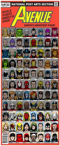 National Post Avengers Interactive