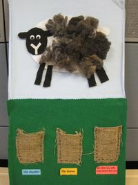 Baa Baa black sheep flannel board idea