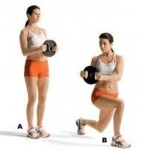Walking Lunge Plate Twist