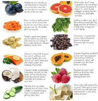 12 Foods For Healthy Skin.